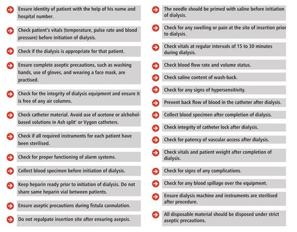 Dialysis_Checklist