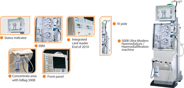 5008 Ultra Modern Haemodialysis / Haemodiafiltration machine
